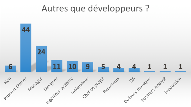 standup_autres_developpeurs